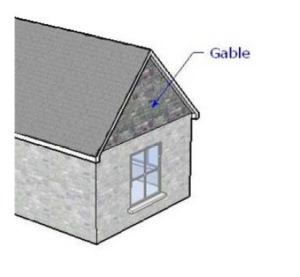 Insurance Difference Between A Hip And Gable Roof